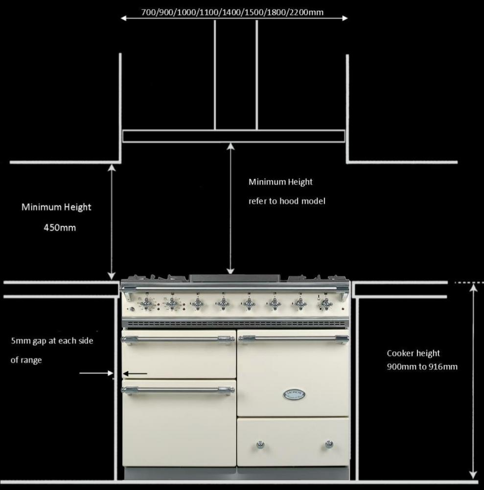 Technical Lacanche Wiring Diagram Kitchen Extractor Fan Building Guidance