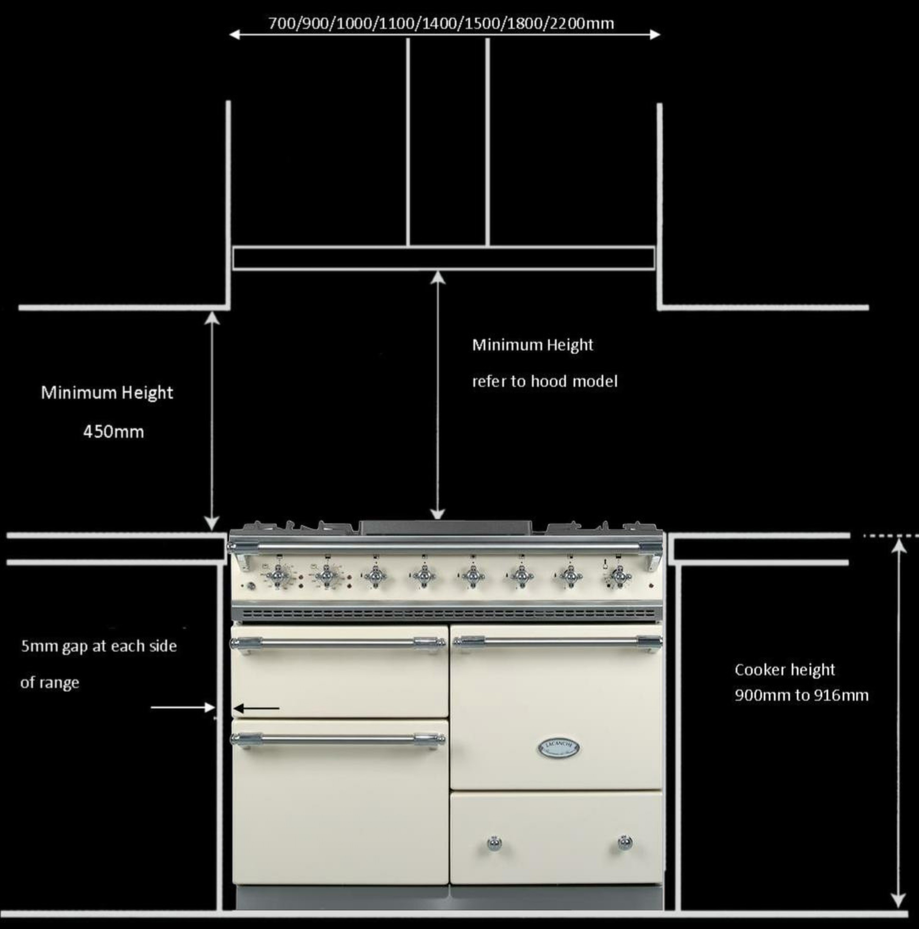 Kitchen Stove Installation Guide: Technical